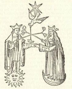 rosarium-philosophorum
